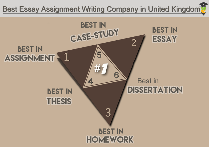 Trustworthy essay writing company that is willing to go that extra mile for you in the time of need-myassignmenthelp.co.uk