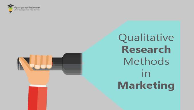 marketing research method