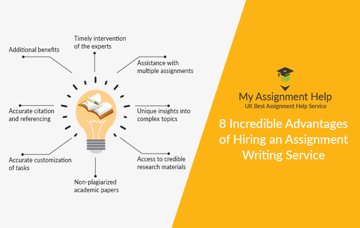 Advantages of Hiring An Assignment Writing Service