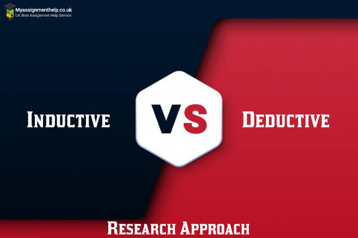 Inductive vs. Deductive